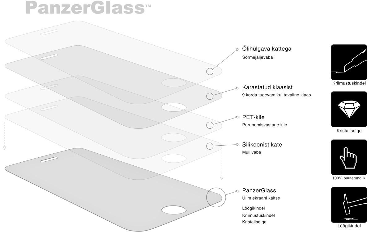 3dd8d4eaca7 Ekraanikaitseklaas Huawei MediaPad T5, PanzerGlass « Avaleht ...